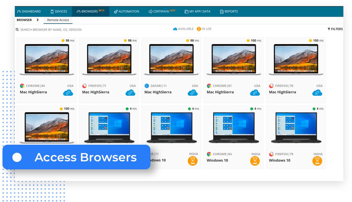browser labs