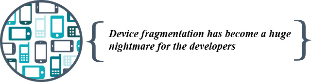 Device Fragmentation