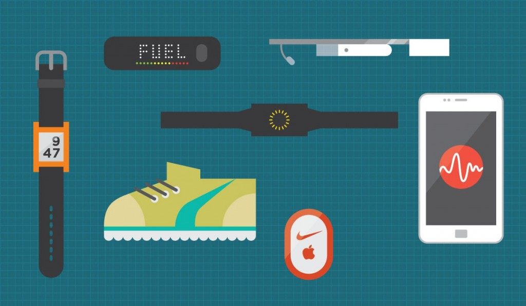 Everything you should know about Wearable technology