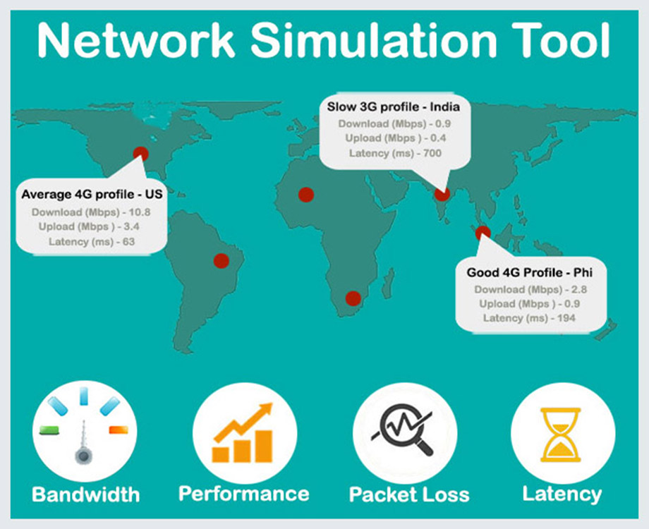 Network-Simulation