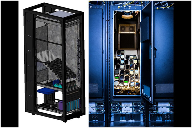 mobile testing lab