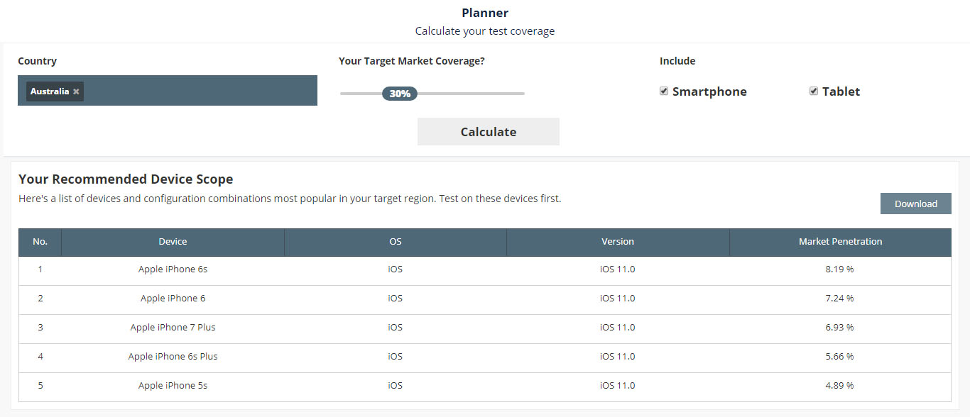 Calculate your test coverage
