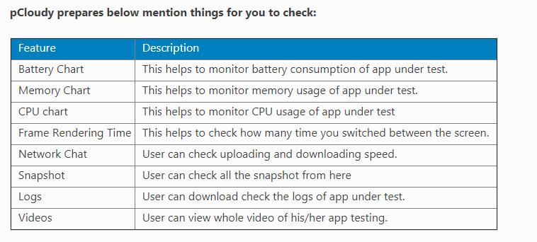 Mobile App Metrics_pCloudy_2201_2