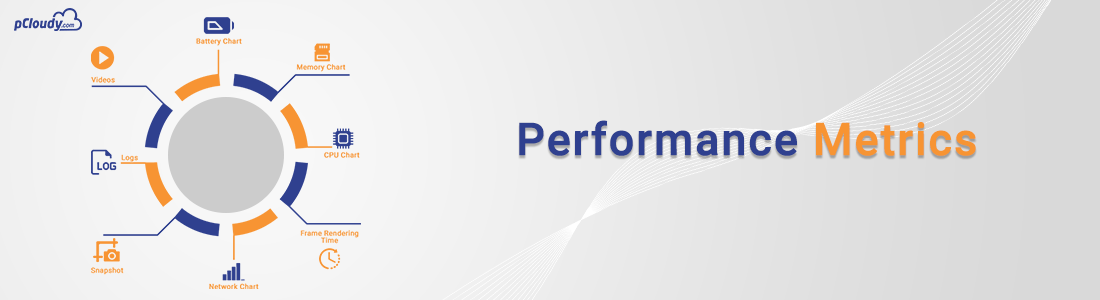 Why Mobile App Performance is Critical for Successful Mobile Testing