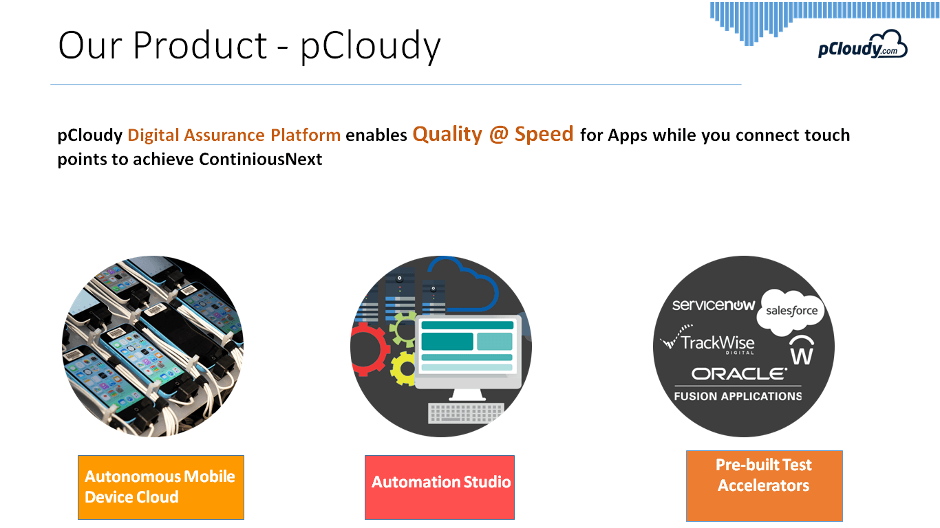 Our Product-pCloudy
