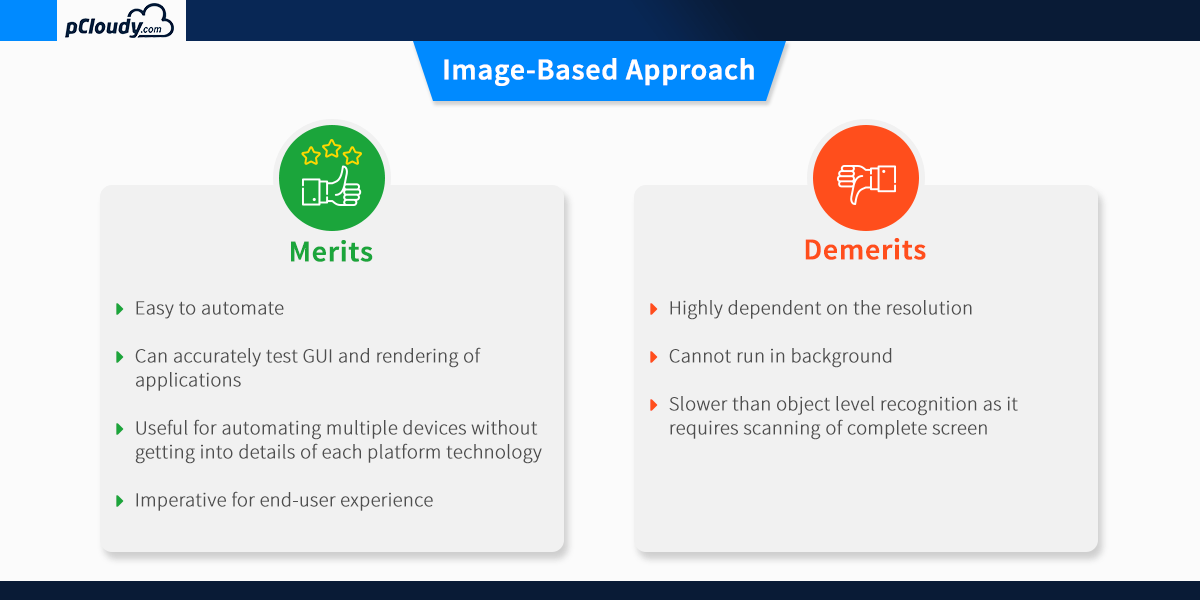 Image based approach