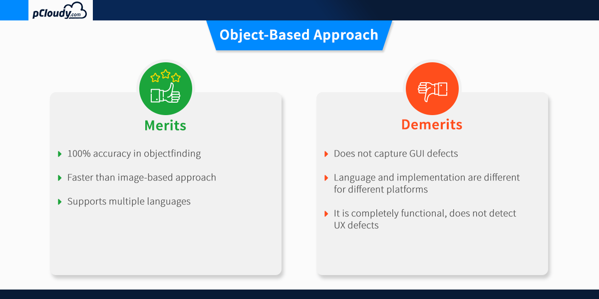 Object based approach