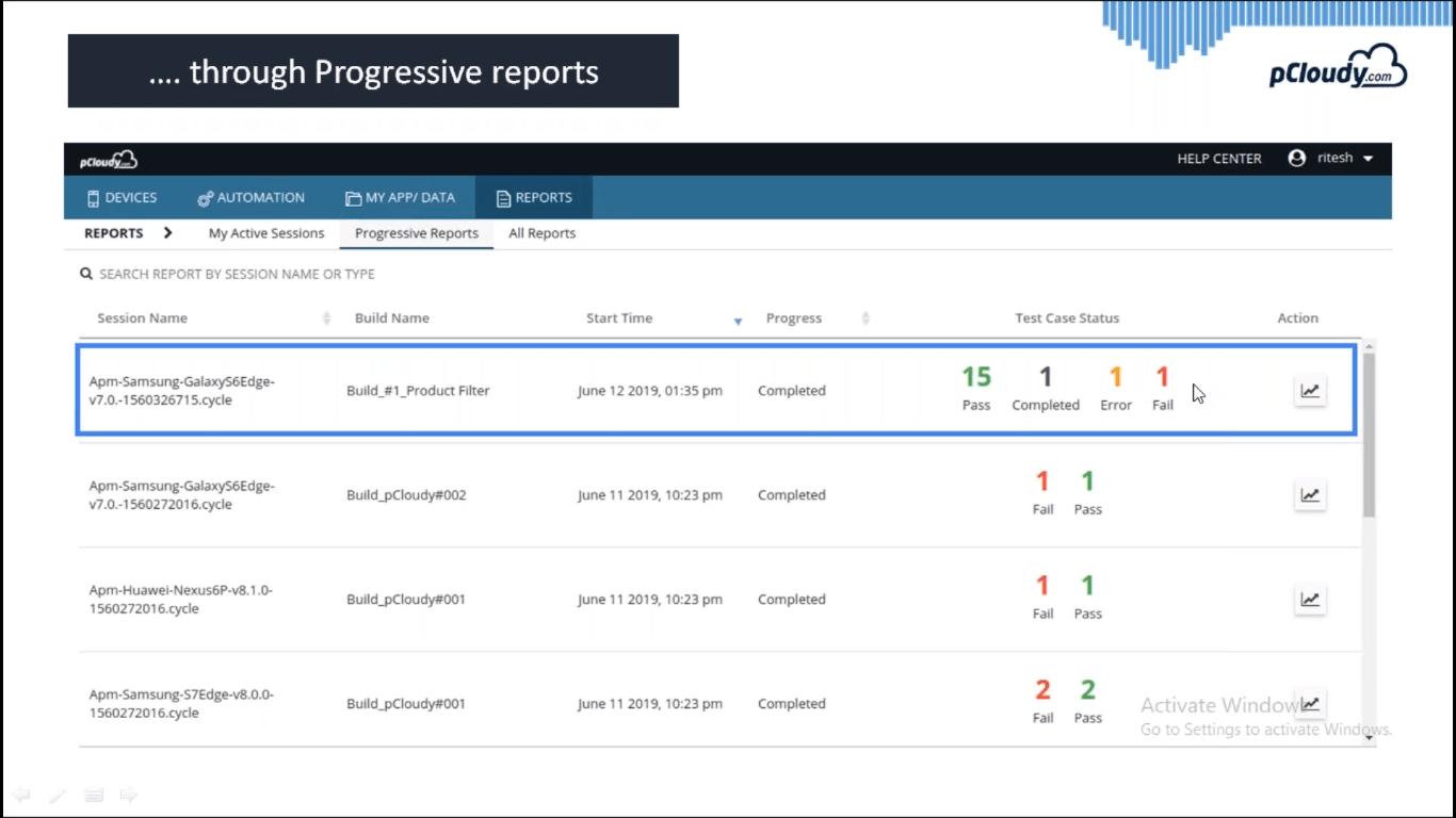 Progressive Reports