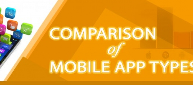 Type of Mobile Applications – A Snapshot